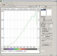 カラーコンパスMFでの透過率測定 - ミクロ・マクロ・時々風景