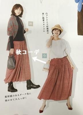 また暑さが戻ってきたけどそろそろ秋もんを縫わないかんのかもやな - 新生・gogoワテは行く!
