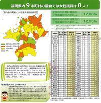 女性議員の割合@福岡県 - FEM-NEWS