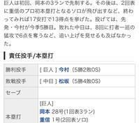 ジャイアンツ / とん太 / 片町 - COCO HOLE WANT WANT!