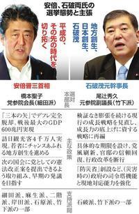 安倍・改革 Vs 政治手法 ・ 石破 - SPORTS 憲法  政治