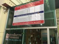 タイ鉄道博物館 - くまぱぱの一人旅