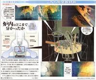 炉内はどこまで分かったか福島第一3号機/東京新聞 - 瀬戸の風