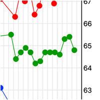 なかなか減量出来ない理由…(^_^;) - アキタンの年金&株主生活+毎月旅日記