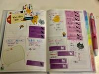 あれこれ、片付け日記 ① - 仕事・子育て・家事のテンコ盛り生活