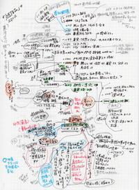 オペラ「親鸞」の構想2007年 - 熊本幸夫のブログ「退屈夜話」