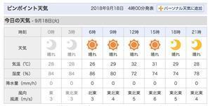 次の台風23号は29日(土)頃、奄美大島接近か? - 沖縄の風
