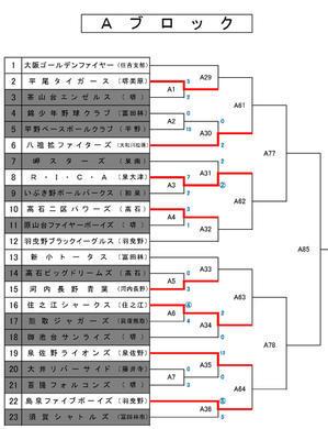 第18回富田林ロータリークラブ旗争奪少年軟式野球大会 第六日目 終了時のトーナメント表 - 大阪府富田林少年軟式野球連盟です。