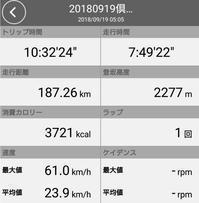 9月19日の自転車187.26km - team-naoのダメ人間日記