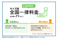 """『送料が目まぐるしく変化する""""2018年""""!!』 - NabeQuest(nabe探求)"""