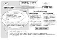 『使用者性』について - 名古屋・弁護士加藤英男法律事務所 弁護士日誌余白