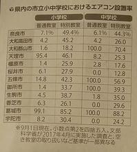 あほや桜井店→木風 - おでかけごはん