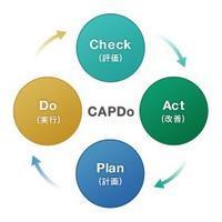 GAPに取組むCAP-D - すてきな農業のスタイル