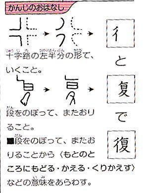 復帰優勝 伊調薫選手 レスリング リオ五輪以来 - 下村昇の窓/blog版