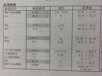 10/13〜10/17受診 - きゅあーず