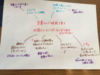 学習目標は、実践的でいいの? - 英語学習は楽しみながら。