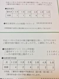 松竹2000株MAX優待・歌舞伎座W優待で演劇はどんな配分? - 旦那@八丁堀