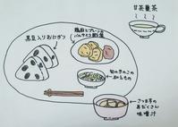 薬膳料理教室で、自分の体質を知る - まずは何から始めよう?     *日々の暮らし日記*