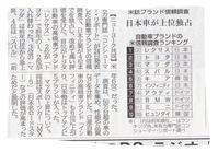 自動車ブランド信頼調査【アメリカ】 - ハウステンボス大好き・ワイン大好き