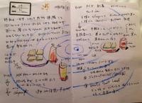 ハンガリー日記  絵日記ノート 1 - 石のコトバ