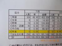 癌患者爺ィの死に物狂い、水道企業団生活弱者をいじめるな5 - 日本救護団