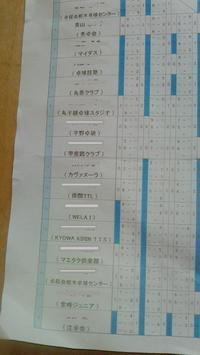 2193. アスリートパス(関東ブロック選抜合宿)の報告平成30年11月5日 - 初心者目線のロードバイクブログ