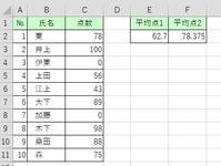 Excelワザ_「0」を除いた平均 - 京都ビジネス学院 舞鶴校