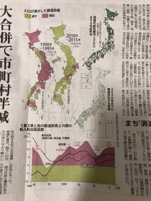 県々諤々98 - 風に吹かれてすっ飛んで ノノ(ノ`Д´)ノ ネタ帳