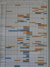邪馬台国の滅亡を再検討する・弥生遺跡消息一覧表 - 地図を楽しむ・古代史の謎