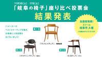 「岐阜の椅子」座り比べ投票会結果発表 - THE GIFTS SHOP / ザ・ギフツショップ