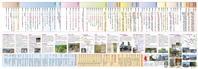 飯田市伊賀良公民館文化祭で、巨大「伊賀良の歴史年表」を作成 - 伊賀良公民館