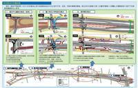 放射第5号線 高井戸西区間 (高井戸IC付近) 高架下の本線部分供用開始 - 俺の居場所2