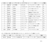 2019 カタログ掲載予定商品のお知らせ - 下駄げたライフ
