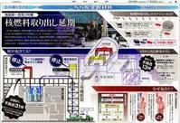 福島第一原発3号機 核燃料取り出し延期/ こちら原発取材班東京新聞 - 瀬戸の風
