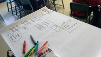 第10回ファシリテーション・グラフィックをやってみよう会in広島 - 潮風の香る教室