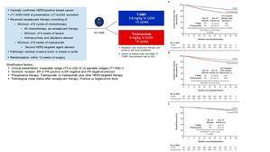 術前化学療法でnon pCRのHER2乳がんにはカドサイラ - 乳腺外科医のブログ