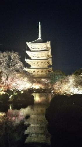 行ってきました!京都旅行 - いちごの妄想小説