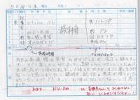 5月18日 - なおちゃんの今日はどんな日?