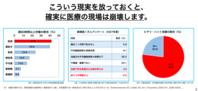【日本の救急医療は存亡の危機】「いのちをまもり、医療をまもる」国民プロジェクト発足 - 東京日和@元勤務医の日々