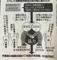 100兆円超え……納得する???( 配分は ) - SPORTS 憲法  政治