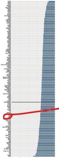政治分野の男女格差世界125位 - FEM-NEWS