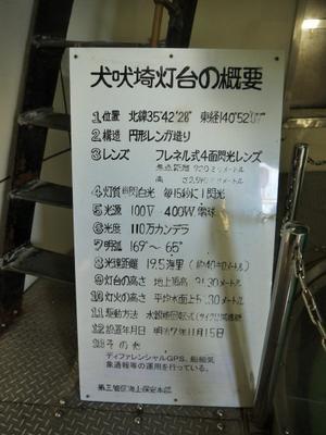 犬吠埼灯台 - リンとヒメの散歩道