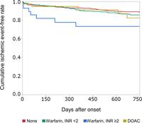 抗凝固薬を投与していない心房細動合併脳梗塞の短期予後は良くない:JAHA誌より - 心房細動な日々