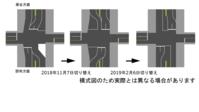 調布保谷線(武蔵境通り)塚交差点2月6日再び車線切り替え - 俺の居場所2