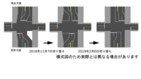 調布保谷線(武蔵境通り)塚交差点2月6日再び車線切り替え - 俺の居場所2(旧)