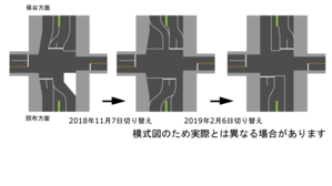 調布保谷線(武蔵境通り)塚交差点 2月6日再び車線切り替え - 俺の居場所2