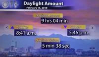 日の長さは元気の源 - f's note ak