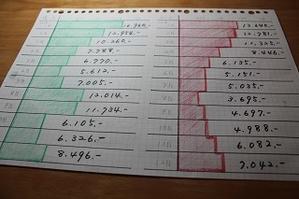 2018年光熱費まとめ - これが、わが家の家計簿です