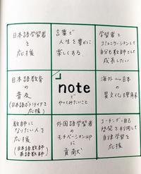 ゆるくて楽しい英語学習を目指して…。 - Language study changes your life. -外国語学習であなたの人生を豊かに!-
