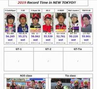 【コースレコード】18年度、19年度更新しました! - 新東京フォトブログ
